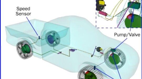 How Anti-Lock Brakes Work