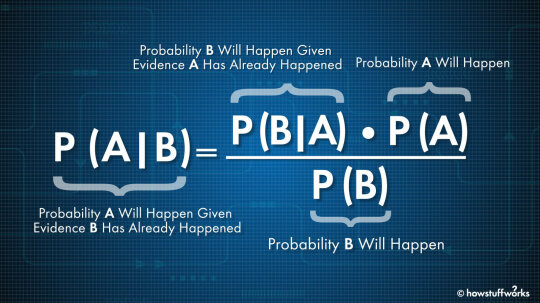 Bayes' Theorem Helps Us Nail Down Probabilities