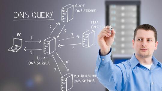 How Domain Name Servers Work