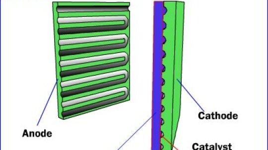 Could nanoparticles change fuel production?