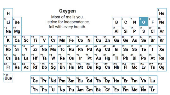 Elemental Haiku: A Poetic Take on the Periodic Table