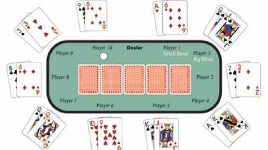 Price is right betting rules holdem pk betting