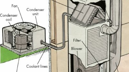 How to Repair Central Air Conditioners