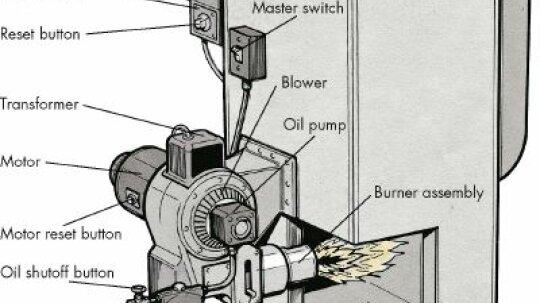 How To Repair Oil Furnaces