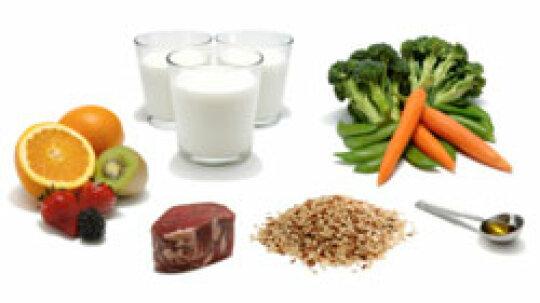 USDA Nutrition Guidelines