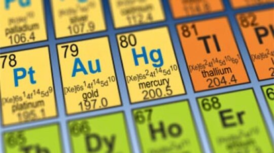 How the Periodic Table Works