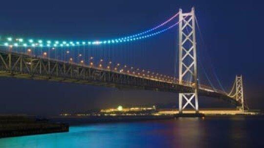 What's the world's longest suspension bridge?