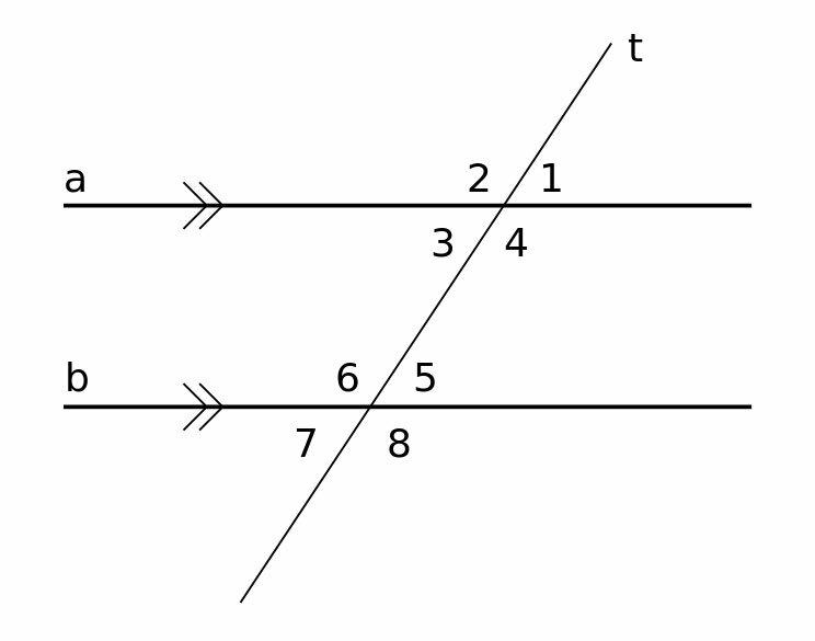 corresponding angle example