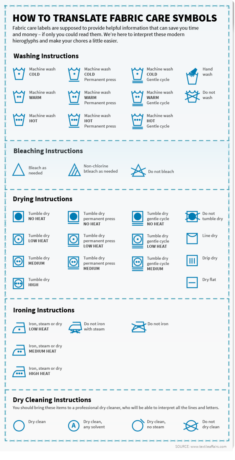 the label lexicon what s the deal with laundry symbols and how do i tell them apart howstuffworks laundry symbols