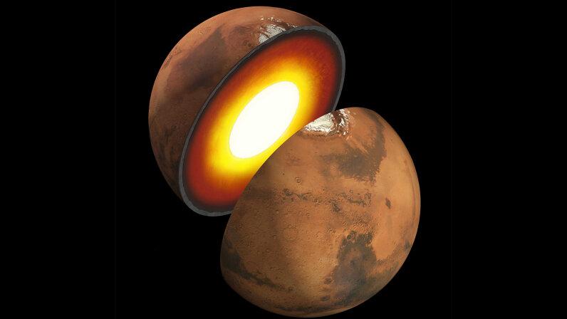 Mars interior