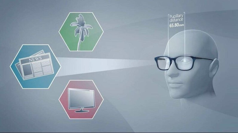 The Israeli company Deep Optics is at work on glasses that can adjust their focus depending on where the wearer looks. Deep Optics/YouTube