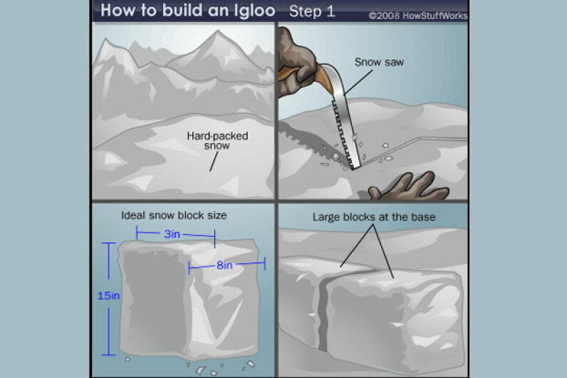 If you're curious about all of the steps involved in building an igloo, check out our article on How Igloos Work. © HowStuffWorks 2008