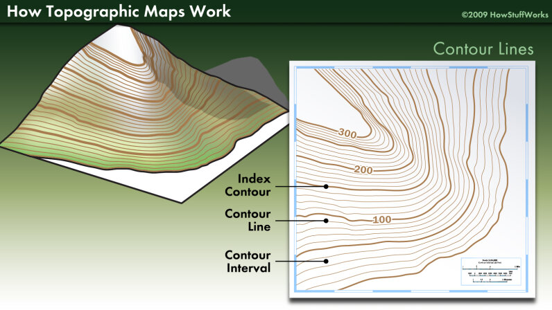 Topographic map contour lines