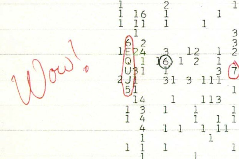 "When Jerry Ehman saw this code sequence, he circled it and wrote ""Wow!"" next to it. That's how the signal got its name. The Ohio State University Radio Observatory and the North American AstroPhysical Observatory"