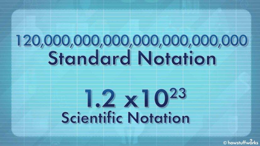 科学的記数法は数学版の速記です