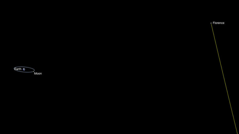 diagram of earth, moon and asteroid