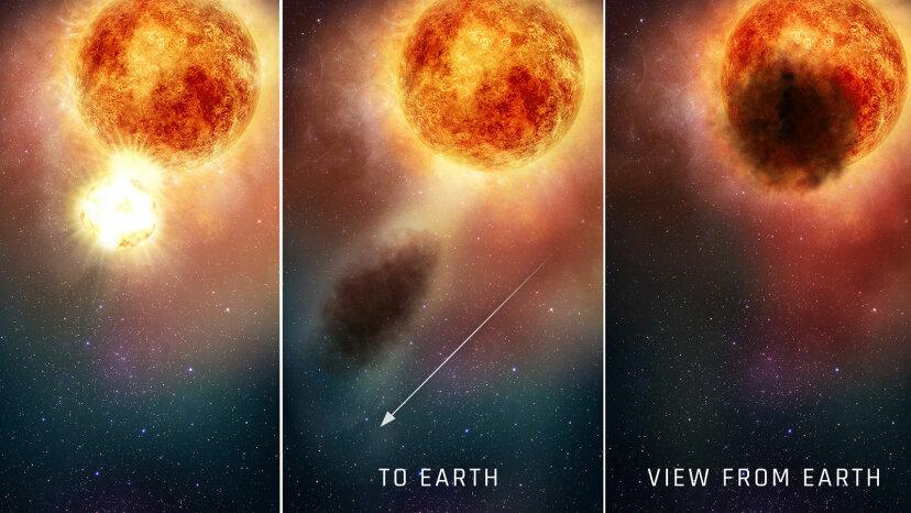 Wie lange ist der einst verdunkelnde Stern Betelgeuse noch übrig?