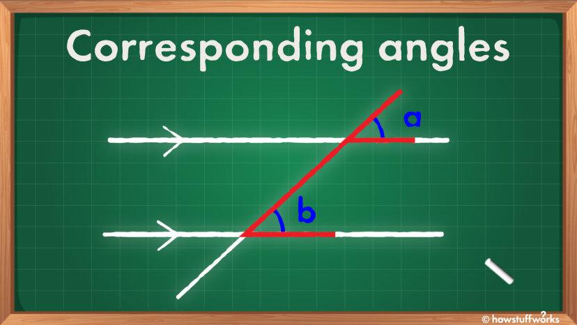 対応する角度とは何ですか?どのようにそれらを見つけますか?