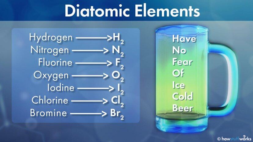 Was sind die 7 zweiatomigen Elemente?