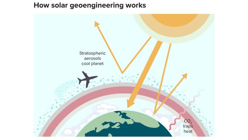 Solar geoengineering