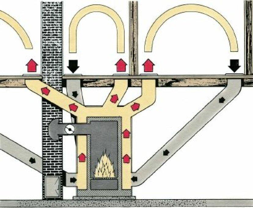 ラジエーターを排水する方法