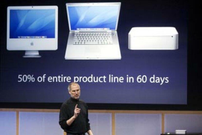 Mac Mini の仕組み