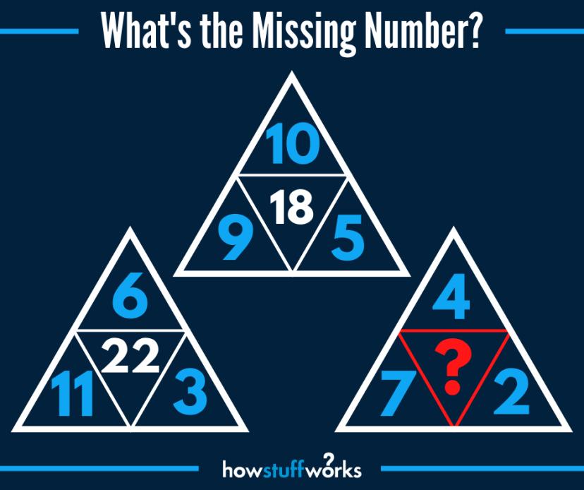 Was ist die fehlende Nummer?