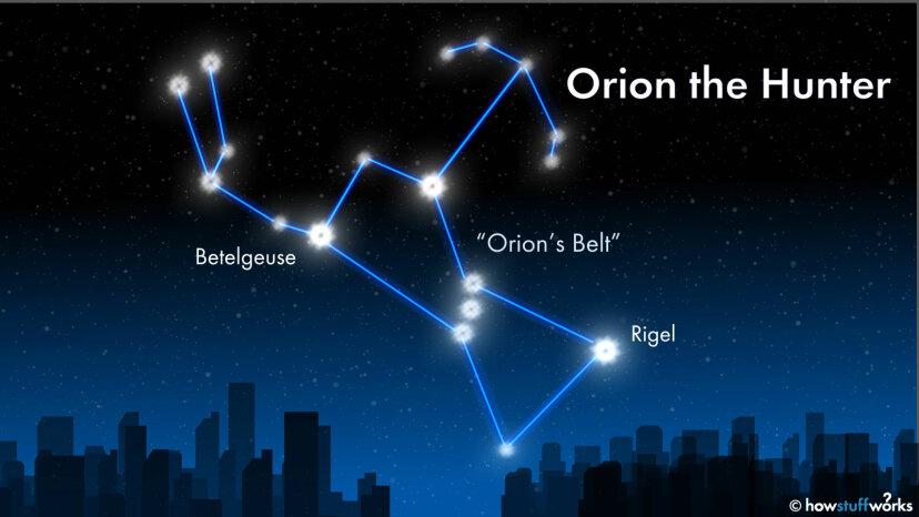 Cómo encontrar el cinturón de Orión en el cielo nocturno