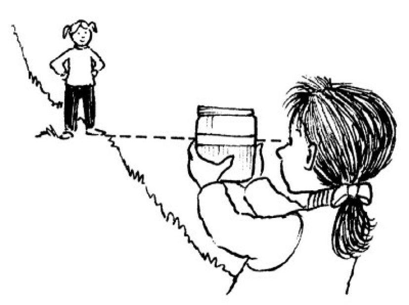 子供のための科学プロジェクト:測定