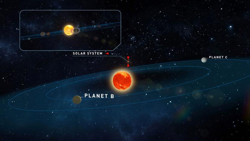 Dos para Teegarden: sistema estrella del tamaño de una pinta descubierto justo al lado