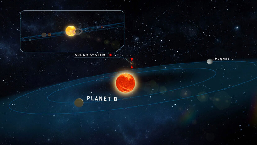 Teegarden's star system