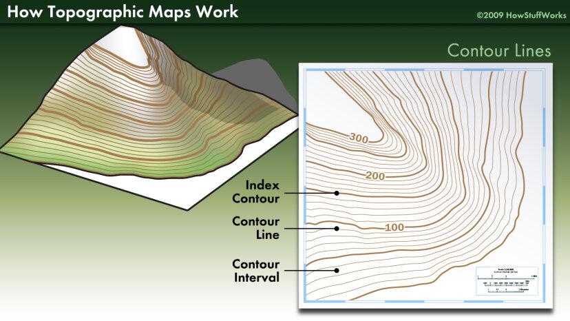 Le curve di livello delle mappe topografiche lines