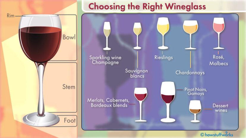 El vaso adecuado podría hacer que su vino sepa mejor