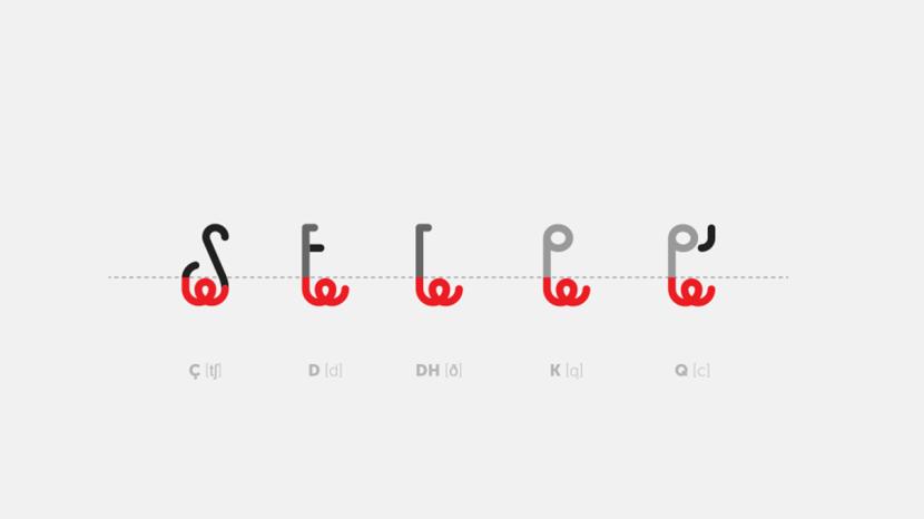 letters from Vithkuqi font