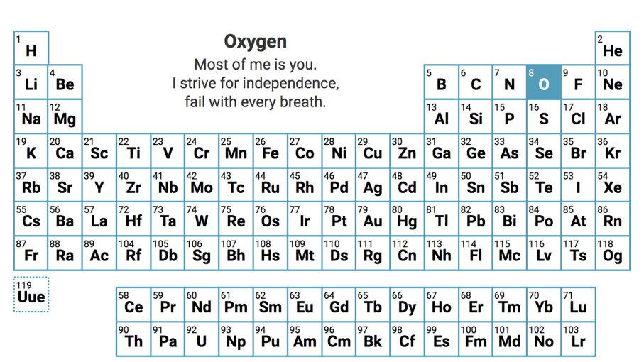 Elemental Haiku A Poetic Take On The Periodic Table