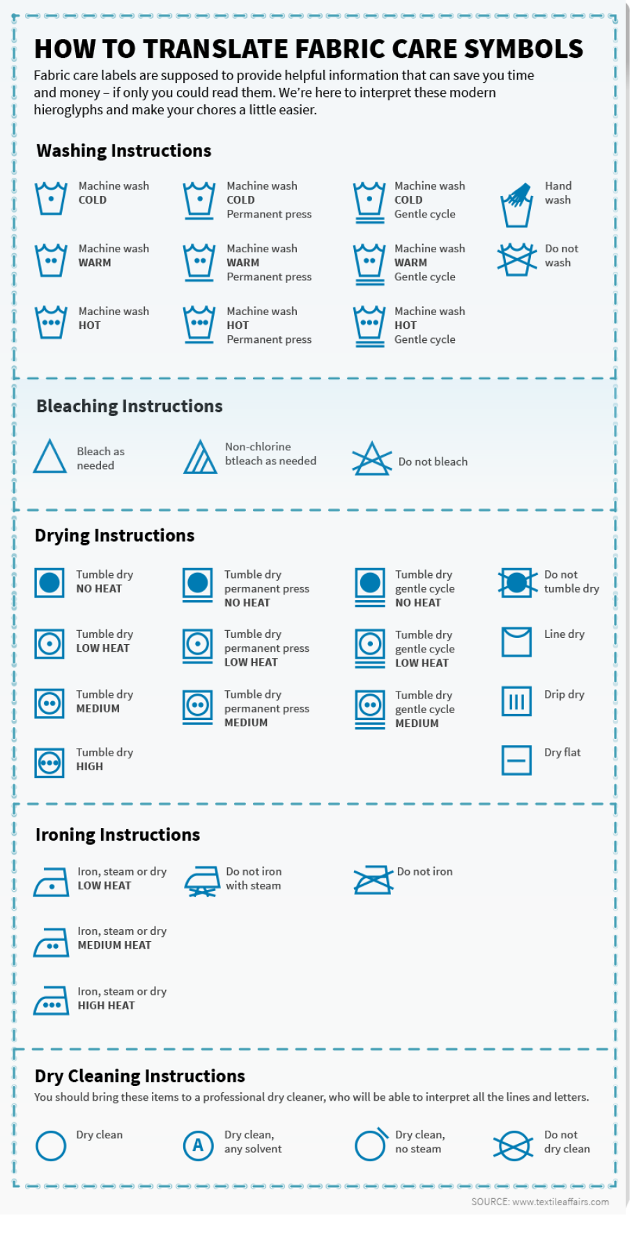 Auto Care Association >> The Label Lexicon - What's the deal with laundry symbols ...