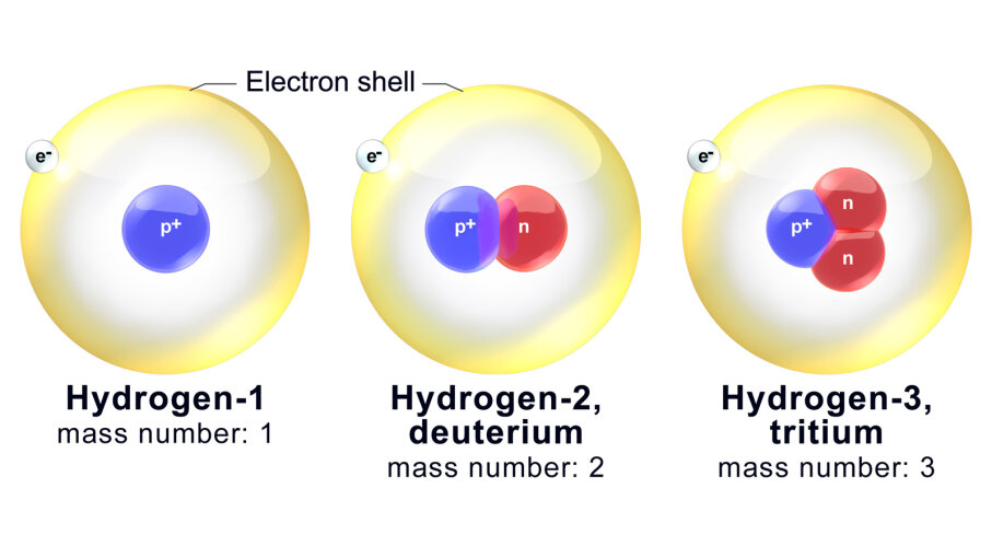 hydrogen isotope