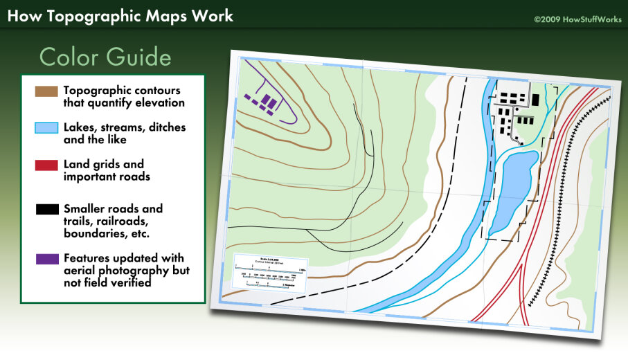 Topographic map guide